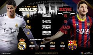 Ronaldo y Messi volverán a chocar en la Liga de las Estrellas