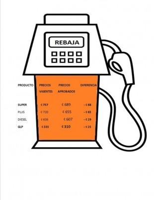 Gasolinas bajarán entre ¢68 y ¢65 por litro; y el diésel ¢29
