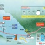 Mañana inician obras del Canal de Nicaragua, estudio de afectación ambiental no está listo
